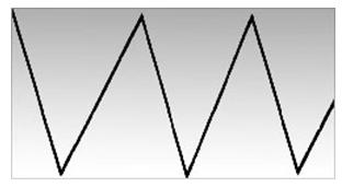 """Пример горизонтальной тенденции, когда пики и спады находятся на одном уровне. Такой рынок часто называют """"бестрендовым"""" (trendless)."""